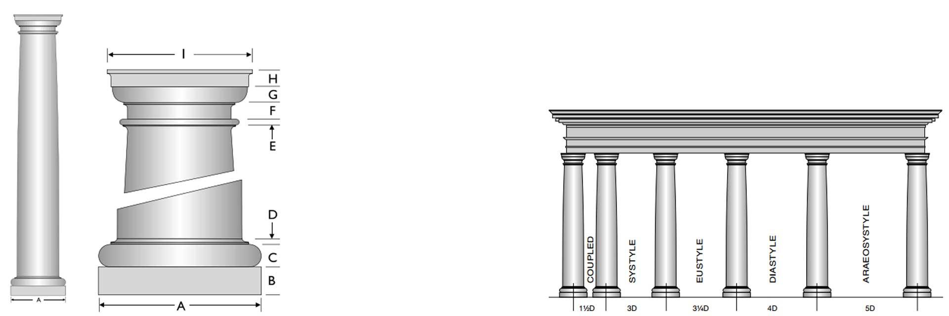 Tuscan wood column tuscan columns pacific columns inc for Tuscan columns