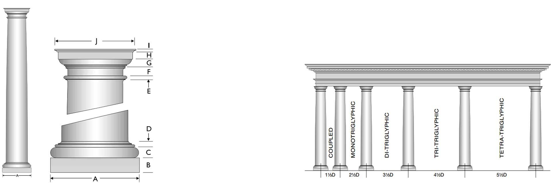 Roman doric columns roman wood columns pacific columns inc for Doric columns